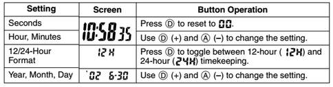 How to set time on Casio STR-300