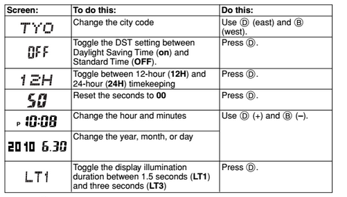 How to set time on G-Shock GA-110