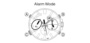 How to set alarm on Edifice EQB-510
