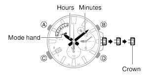 How to set time on Edifice EQB-510