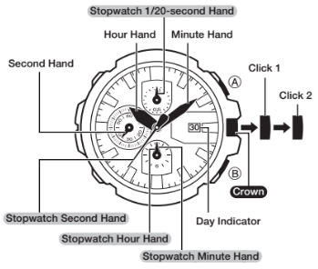 How to set time on G-Shock GAC-100 Casio 5277-1