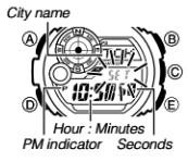 How to set time on G-Shock GW-9300 Casio 3261-1