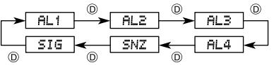 How to set alarm on Baby-G BGA-151 Casio 5257-2