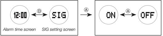How to set alarm on Baby-G BGA-190 Casio 5382-3