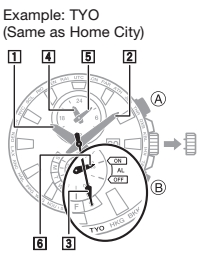 How to set alarm on Edifice EFR-550 Casio 5406-1