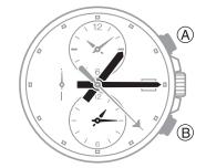 How to set alarm on Edifice ETD-310 Casio 5498-2