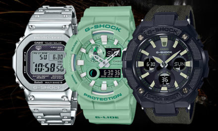 G-Shock 2018 — Latest Releases in 2018 — Casio Watches